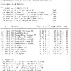 SGTanna/Unterkoskau II - SG Bergland Oschitz 1:3 (1:1)