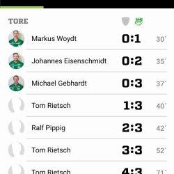 SG Hohndorfer SV - SG SV Grün-Weiß Tanna 4:4 (2:3)