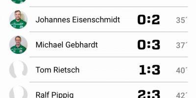 SG Hohndorfer SV – SG SV Grün-Weiß Tanna 4:4 (2:3)