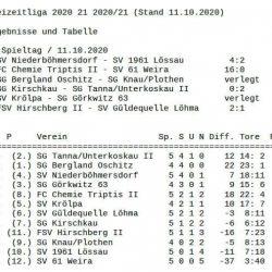 Kirschkau - Tanna II